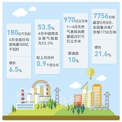 国家发改委:中国经济一定能够在风雨中不断壮大