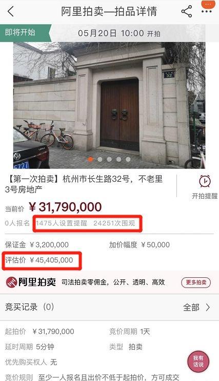 围观的人上万!1953年花5000买的,现在拍卖3000多万。西湖边的这所房子怎么了?