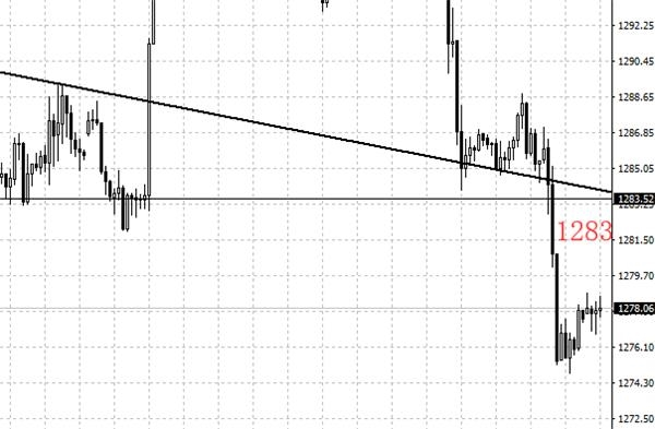Anzo昂首资本:美伊释放和缓信号油价为何延续暴涨