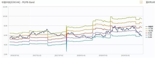 黄浦金融:冠军私募透露心法,优秀没有用!非理性的市场 野百合也有春天