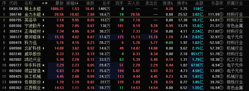 http://www.umeiwen.com/caijingmi/297391.html