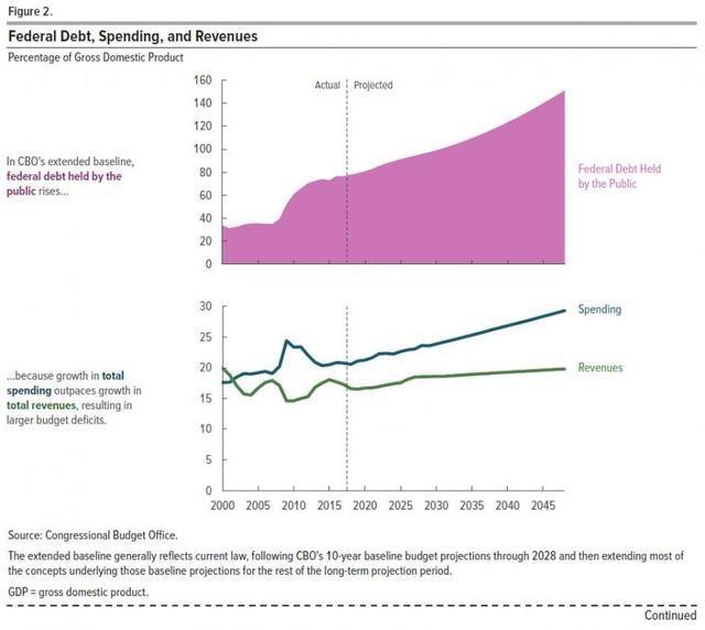 2021美国gdp预测_中国gdp超过美国预测