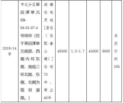 成交总价9.53亿