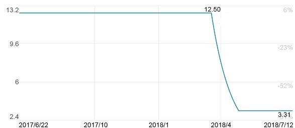 华泽股价。JPG