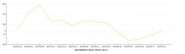 http://www.weixinrensheng.com/caijingmi/301103.html