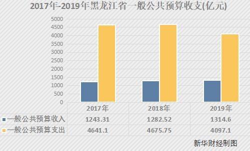 http://www.djpanaaz.com/heilongjiangxinwen/96682.html