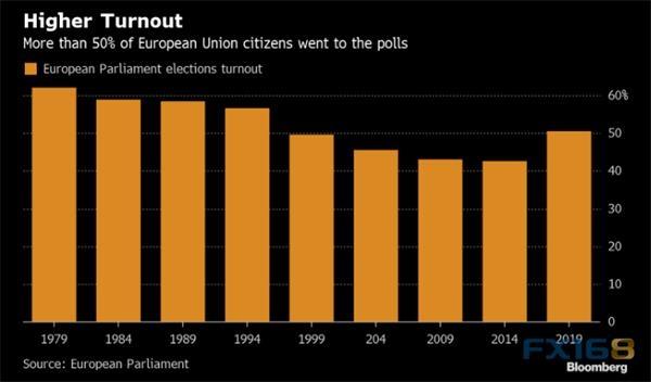 德指新闻:严阵以待!欧洲议会选举结果即将出炉 警惕全球市场剧烈波动
