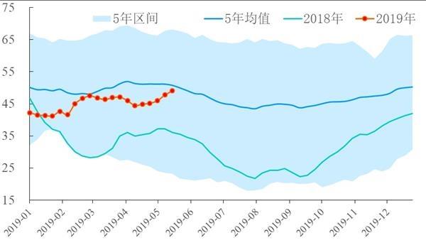 洪水影响库欣地区原油运输 支撑WTI原油期货价格