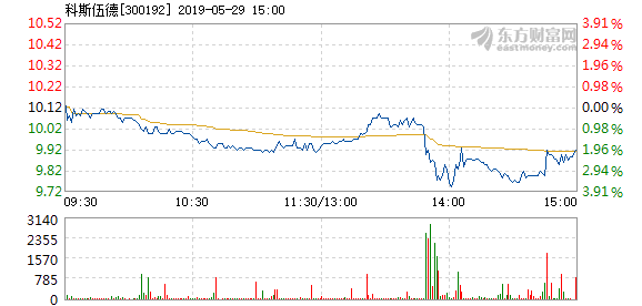 上海现在还有马路股市沙龙吗,上海现在在抓股票配资吗_〖行情分析〗