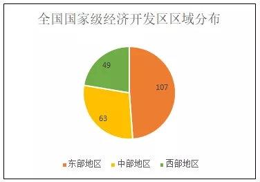国务院宣布:219个国家级开发区建设主体可IPO上市!2.8万亿券商迎大利好