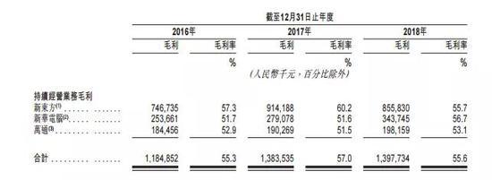 新东方将登港股背后:3.5万高学费 安徽隐形富豪浮现