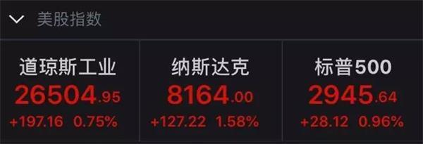 美股上涨又有了发动机A股5月开门红