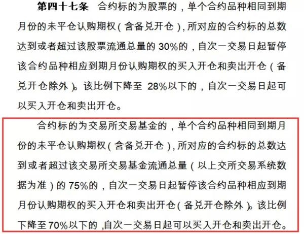 """50ETF认购期权被""""限制开仓"""" 所为何因?看五大权威解读"""