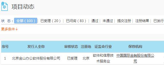 上交所受理北京金山辦公軟件股份有限公司科創板上市申請