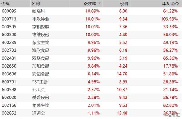美股人造肉第一股Beyond Meat盤前漲4.5%