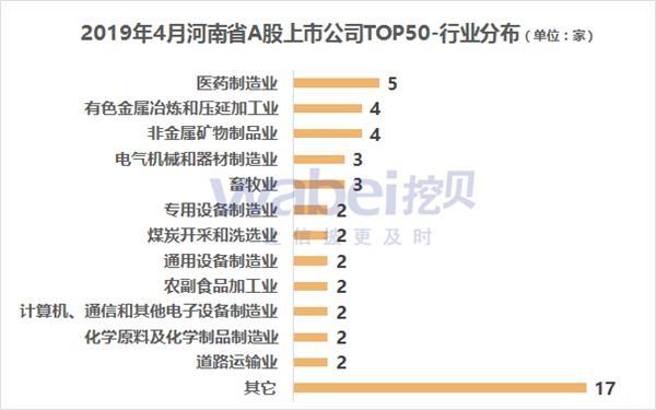 2019市值排行_2019年3月青海省A股上市公司市值排行榜