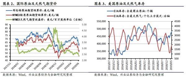 興證策略王德倫:國內稀土價格普遍上漲