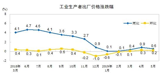 刘世锦:中国经济已经初步建立了高质量的中速发展平台,并推动了配套改革