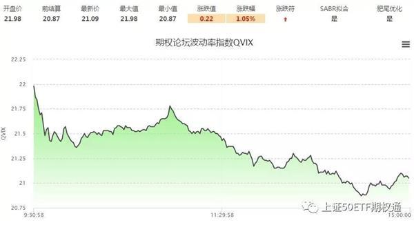 纳指期货行情:A股阶段地量再出现 50ETF期权或将变盘 (http://jinxiangwuliu.com/) 期货实时行情 第2张