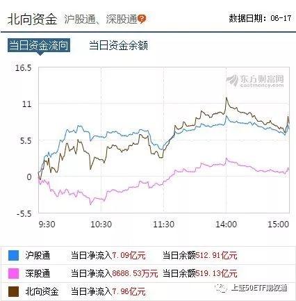 纳指期货行情:A股阶段地量再出现 50ETF期权或将变盘 (http://jinxiangwuliu.com/) 期货实时行情 第1张