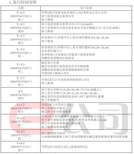 科创板第一股花落华兴源创 将于6月27日网上申购