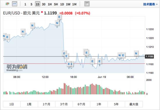 歐央行暗示降息  亞太主要股指全線高開