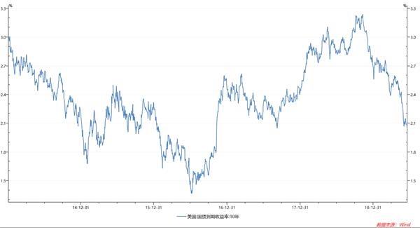 券商年中策略会一片看多声 人民币暴拉500点连破六道关口
