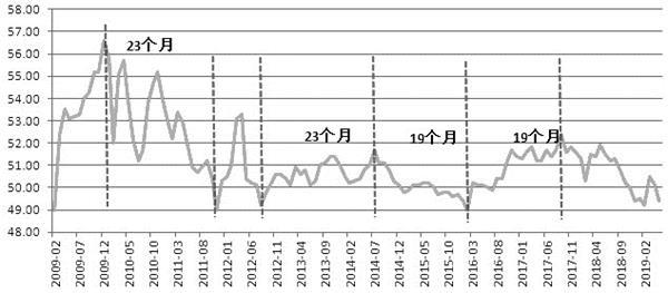 小非农数据行情直播:利好不断 期指将重拾升势 非农数据 第3张