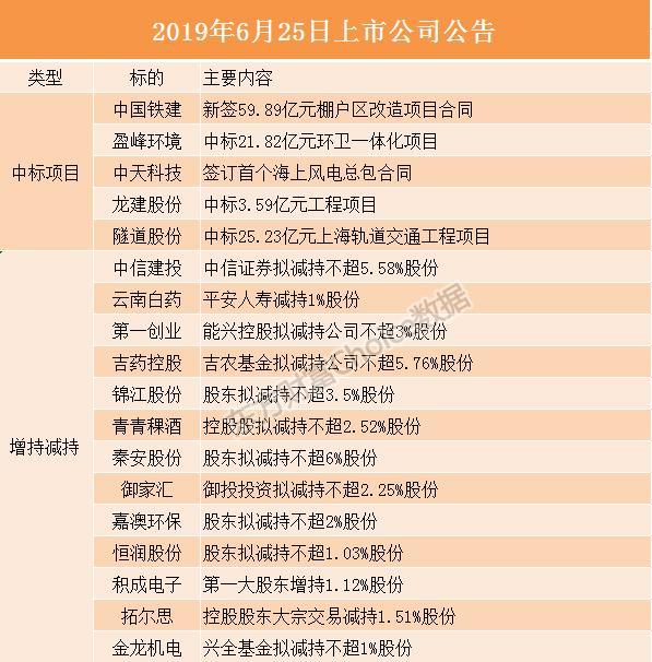 http://www.weixinrensheng.com/caijingmi/355146.html