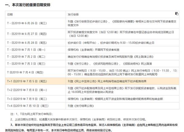 http://www.reviewcode.cn/shujuku/53404.html