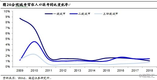 近十年来城市GDP_一文看懂中国城市GDP十年走势