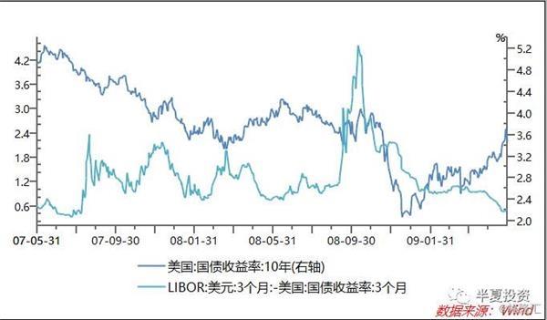李蓓:小银行收缩 如何影响资产价格