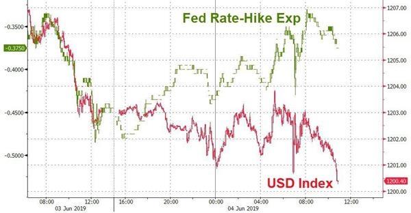 金元国际期货:黄金一鼓作气涨破1330 降息真稳了?有几个不寻常的小细节 黄金直播室 第3张