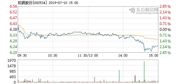全筑股票价格,全筑是不是要倒闭_〖最新消息〗