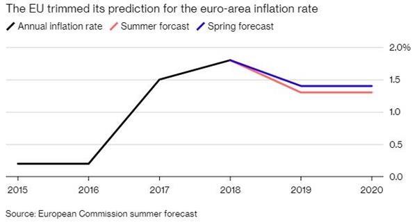 意经济总量欧盟第4_欧盟经济开发区