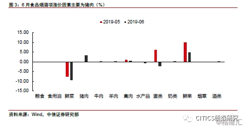 通胀会阻碍中国央行降息吗?