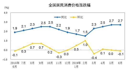 """胡敏:从物价""""半年报""""看中国经济走势"""