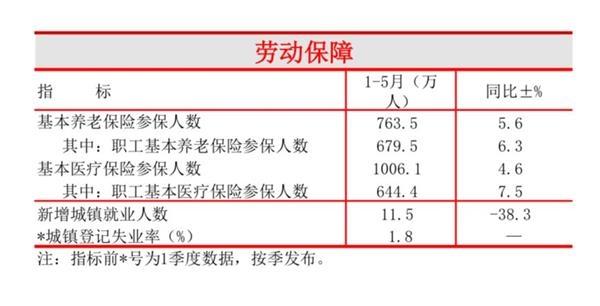 又一超大城市或诞生!杭州参保人数超千万 对房价和阿里巴巴都有影响