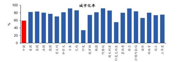 沈建光:中国大都市人口迁移的大数据