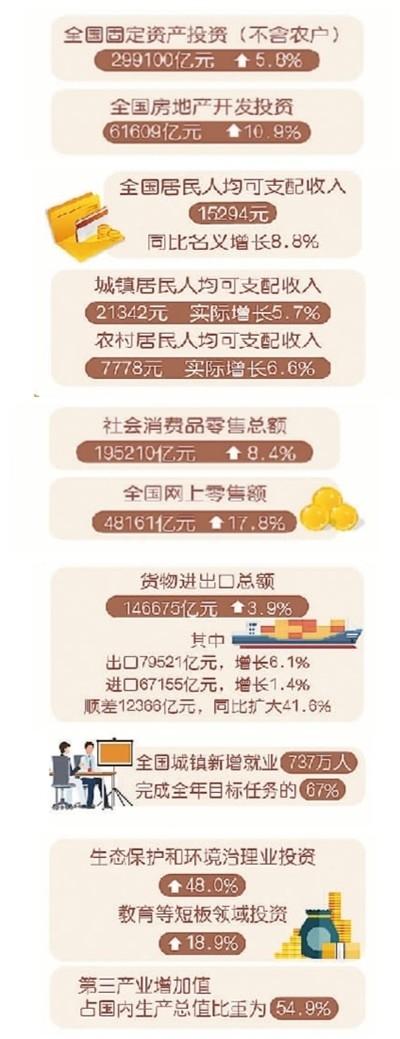 人民日报海外版头版:6.3% 中国经济还是这么稳!