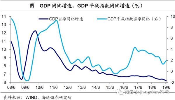 海通宏观姜超:中国经济缓中趋稳 消费成为最大亮点