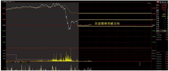汪浩:供应过剩疑虑施压油价,EIA来临空头气势汹汹
