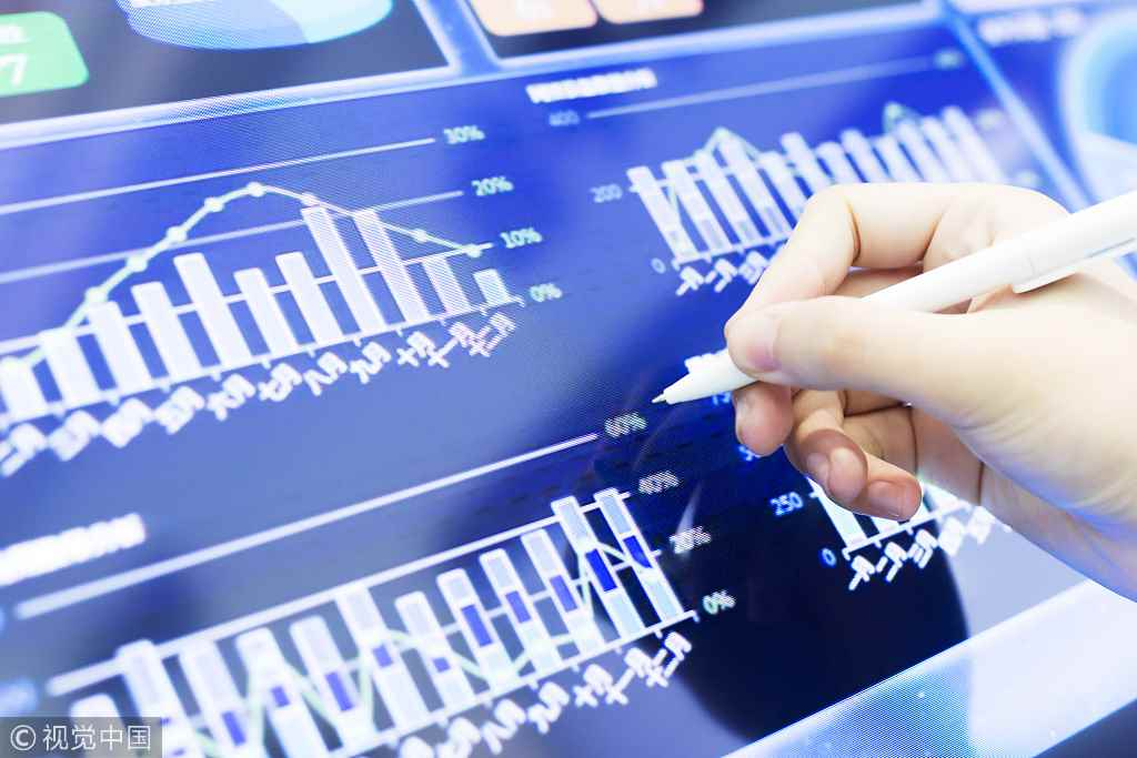 首次!美联储票委正面支持降息!澳联储刚刚宣布降息 金融市场开启避险模式 避险资产选啥?