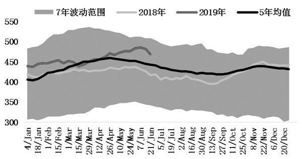eia喊单直播室:多因素博弈 全球原油市场承压 EIA数据预测 第7张