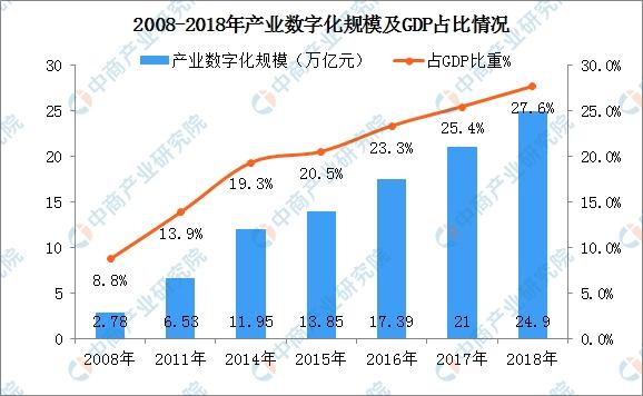 预测山东2019经济总量_山东经济学院自考校区