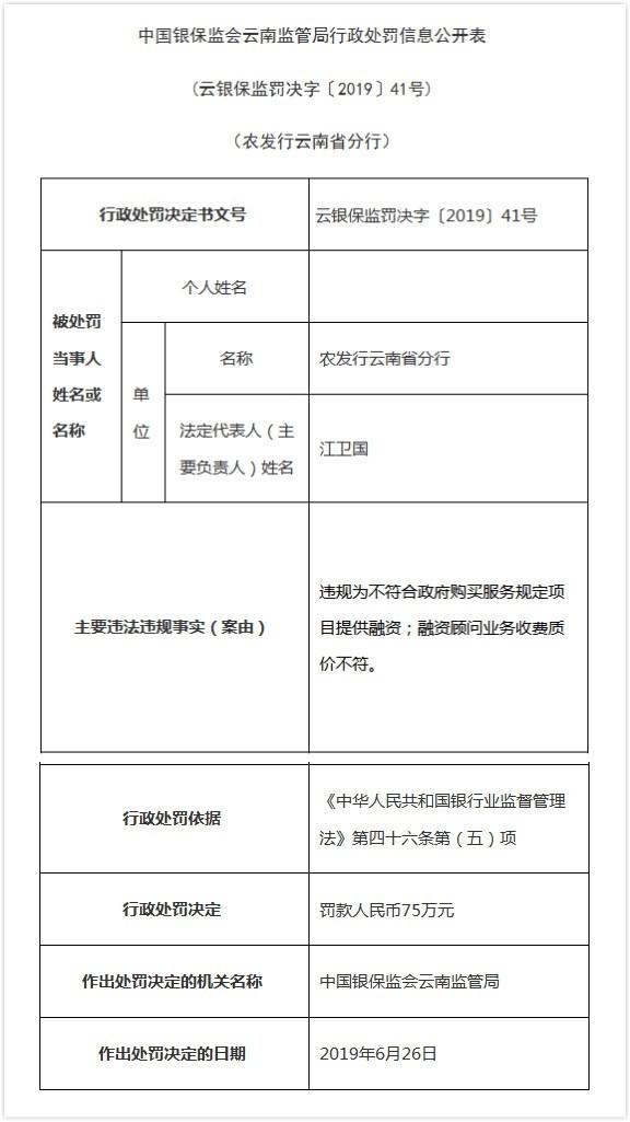农发行云南两宗违法遭罚75万 融资顾问收费质价不符