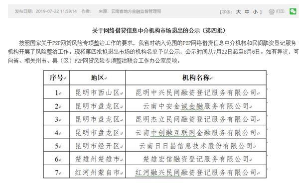 云南发布第四批拟退出P2P名单 前四批共涉及67家网贷机构