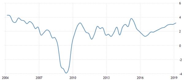 经济总量负增长_经济负增长