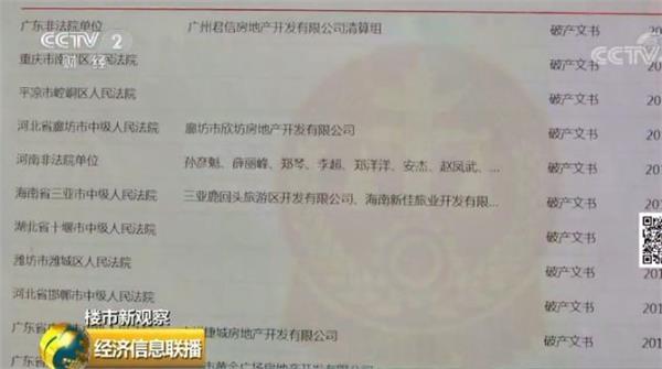180家房企已破产或进入破产程序 未来还会更多?楼市迎来新「中上海大学」一轮大洗牌