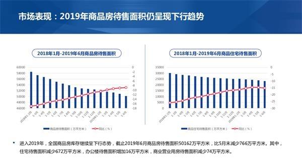 博鳌现场丨58叶兵:开发企业将由依赖融资转为提高内驱力-中国网地产